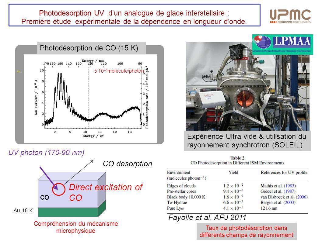5 PhotodesorptionUV Photodesorption UV dun analogue de glace interstellaire : Première étude expérimentale de la dépendence en longueur donde. δ 5 10