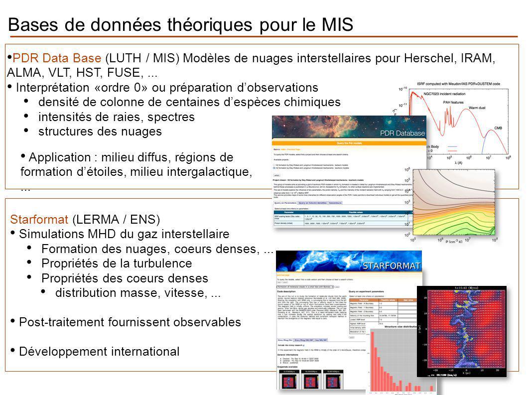 PDR Data Base (LUTH / MIS) Modèles de nuages interstellaires pour Herschel, IRAM, ALMA, VLT, HST, FUSE,... Interprétation «ordre 0» ou préparation dob