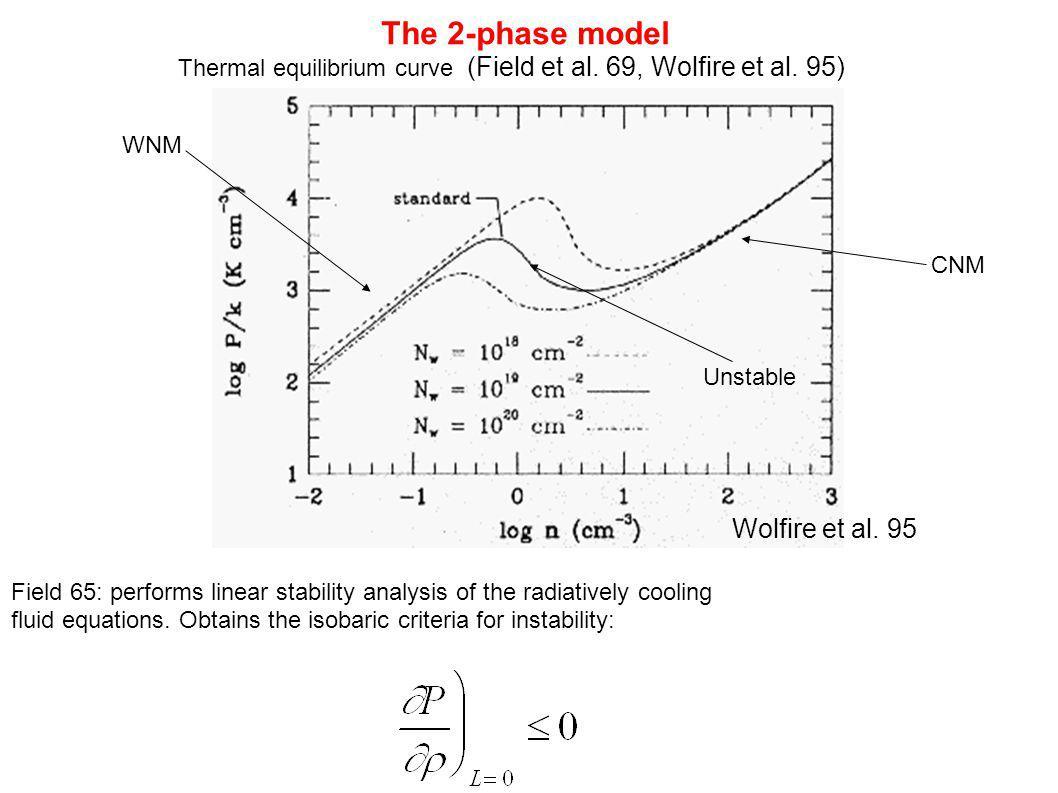The core mass function (Motte et al.1998, Testi & Sargent 1998, Alves et al.