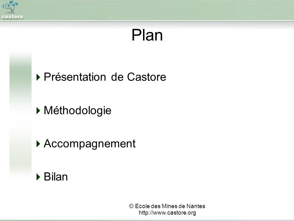 Plan Présentation de Castore Méthodologie Accompagnement Bilan © Ecole des Mines de Nantes http://www.castore.org