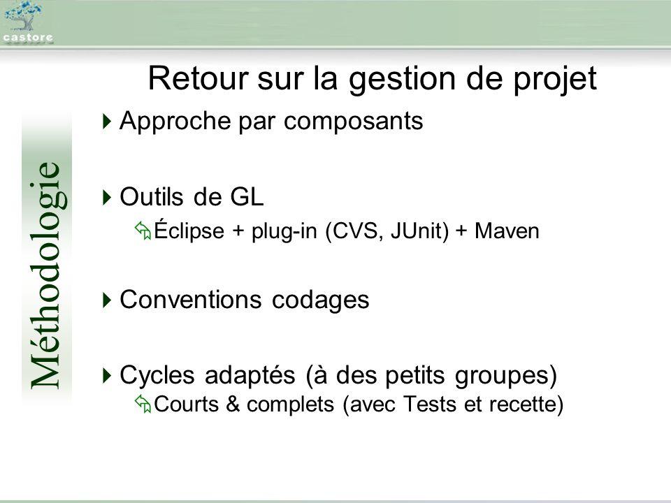 Approche par composants Outils de GL Éclipse + plug-in (CVS, JUnit) + Maven Conventions codages Cycles adaptés (à des petits groupes) Courts & complets (avec Tests et recette) Retour sur la gestion de projet Méthodologie