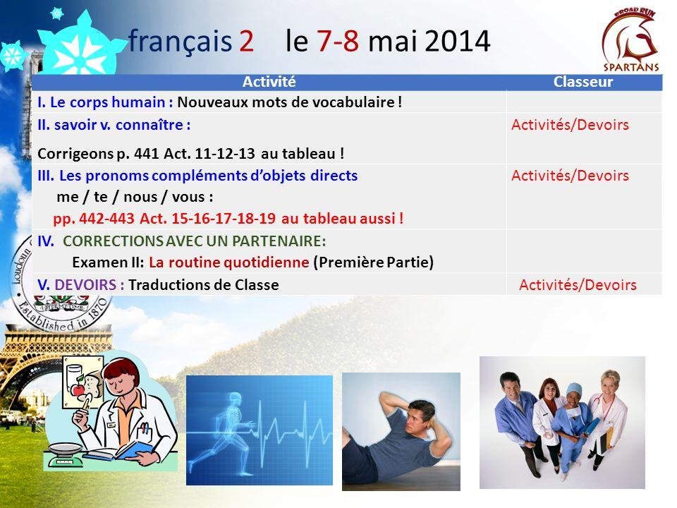 Traductions de Classe Révision des temps I. Écrivez en français.