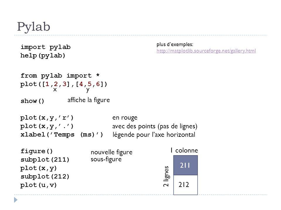 from pylab import * plot([1,2,3],[4,5,6]) show() plot(x,y,r) plot(x,y,.) xlabel(Temps (ms)) figure() subplot(211) plot(x,y) subplot(212) plot(u,v) imp