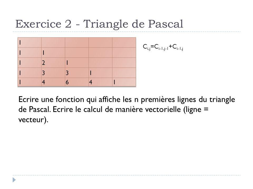 Exercice 2 - Triangle de Pascal C i,j =C i-1,j-1 +C i-1,j Ecrire une fonction qui affiche les n premières lignes du triangle de Pascal. Ecrire le calc