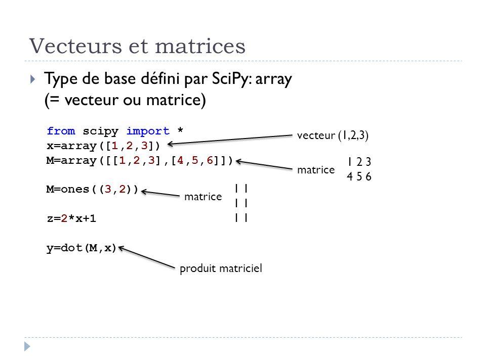 Vecteurs et matrices Type de base défini par SciPy: array (= vecteur ou matrice) from scipy import * x=array([1,2,3]) M=array([[1,2,3],[4,5,6]]) M=one