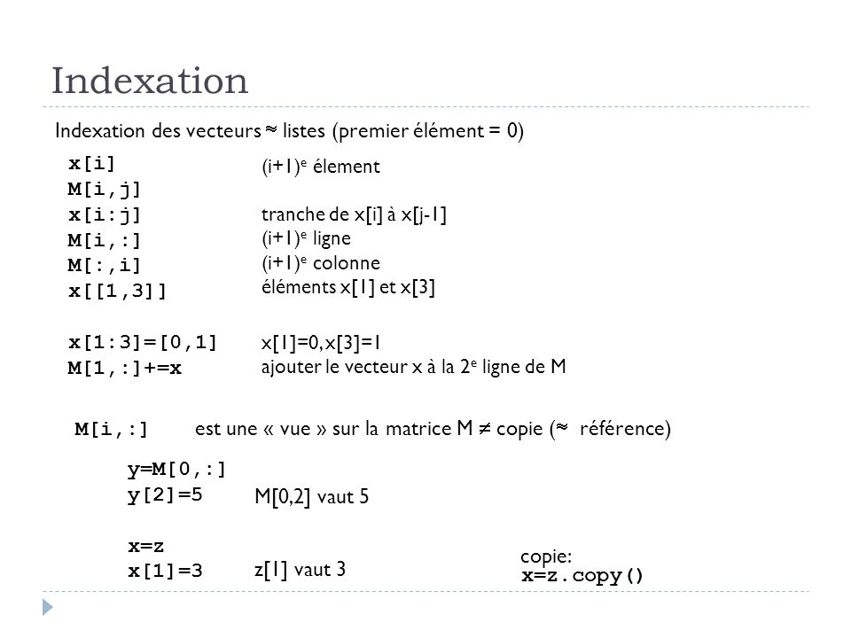 Indexation x[i] M[i,j] x[i:j] M[i,:] M[:,i] x[[1,3]] x[1:3]=[0,1] M[1,:]+=x Indexation des vecteurs listes (premier élément = 0) (i+1) e élement tranc