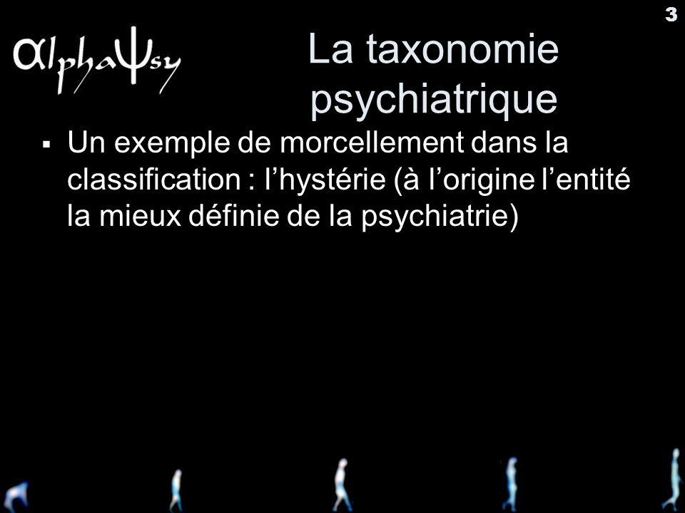 3 La taxonomie psychiatrique Un exemple de morcellement dans la classification : lhystérie (à lorigine lentité la mieux définie de la psychiatrie)