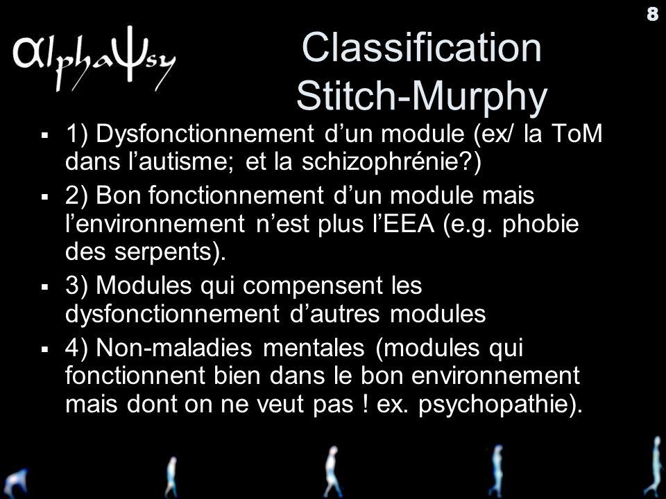 8 1) Dysfonctionnement dun module (ex/ la ToM dans lautisme; et la schizophrénie?) 2) Bon fonctionnement dun module mais lenvironnement nest plus lEEA (e.g.