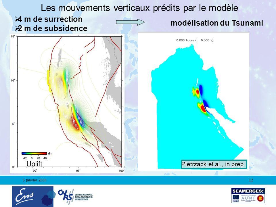 5 janvier 200612 4 m de surrection 2 m de subsidence Les mouvements verticaux prédits par le modèle modèlisation du Tsunami Pietrzack et al., in prep