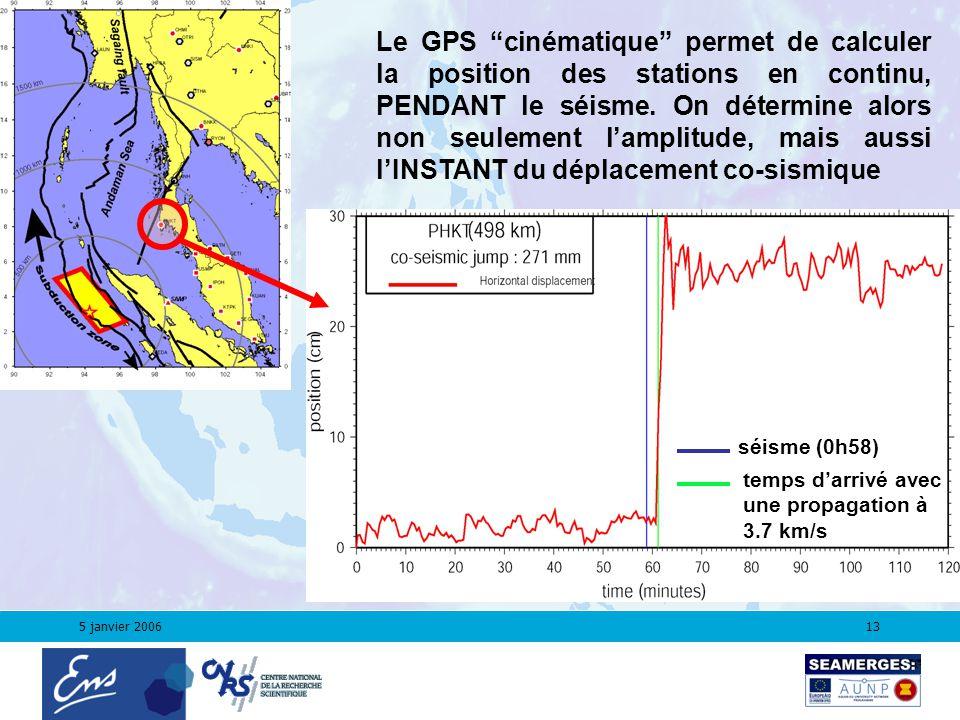 5 janvier 200613 Le GPS cinématique permet de calculer la position des stations en continu, PENDANT le séisme.