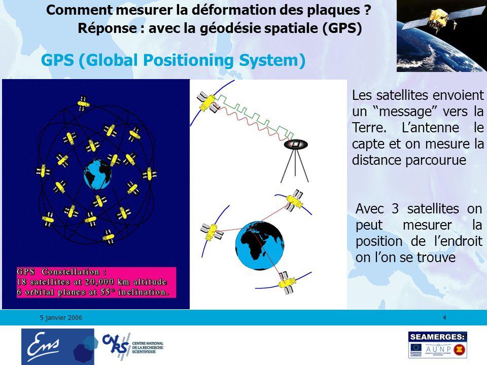 5 janvier 20064 GPS (Global Positioning System) Les satellites envoient un message vers la Terre.