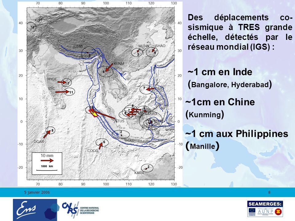 5 janvier 20068 Des déplacements co- sismique à TRES grande échelle, détectés par le réseau mondial (IGS) : ~1 cm en Inde ( Bangalore, Hyderabad ) ~1cm en Chine ( Kunming ) ~1 cm aux Philippines ( Manille )