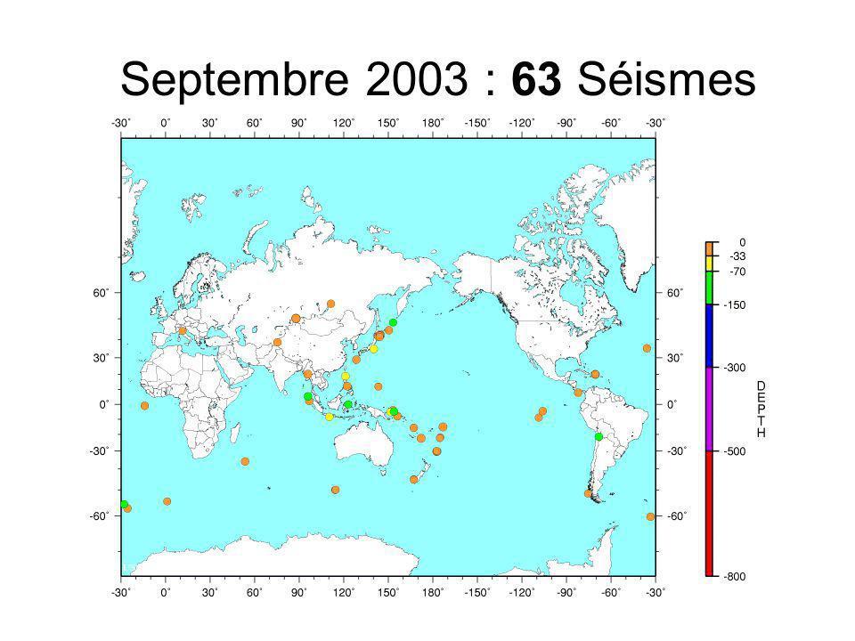 Septembre 2003 : 63 Séismes