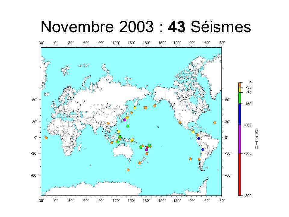 Novembre 2003 : 43 Séismes