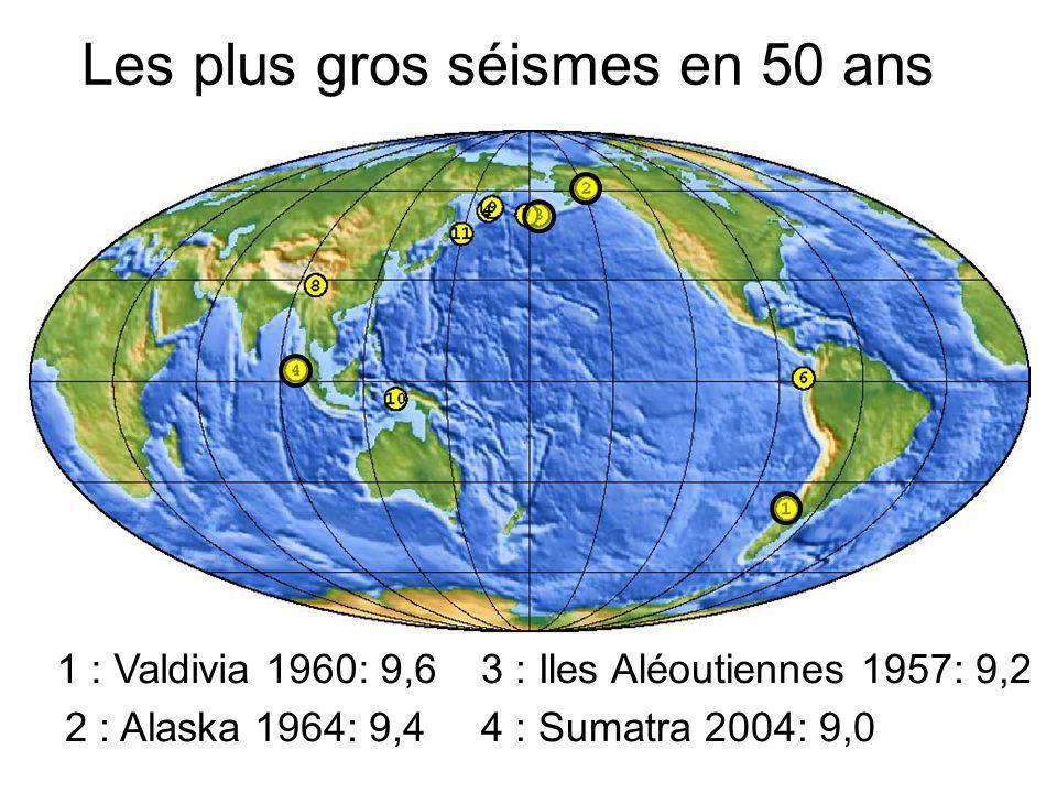 Les plus gros séismes en 50 ans 1 : Valdivia 1960: 9,6 2 : Alaska 1964: 9,4 3 : Iles Aléoutiennes 1957: 9,2 4 : Sumatra 2004: 9,0