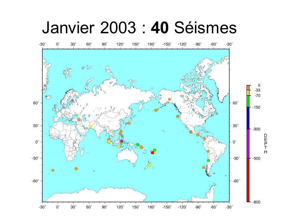 Février 2003 : 29 Séismes