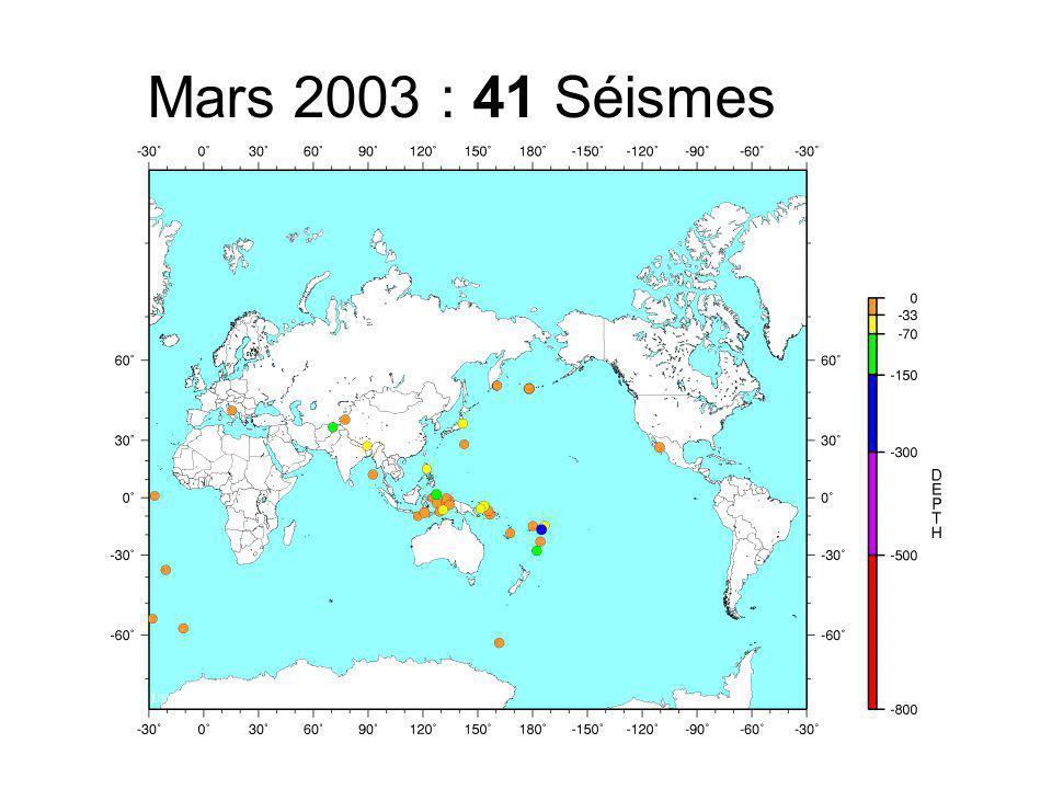 Avril 2003 : 33 Séismes
