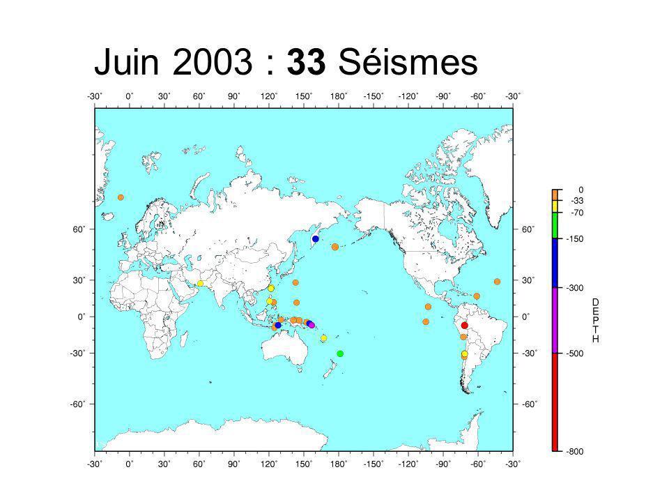 Juin 2003 : 33 Séismes