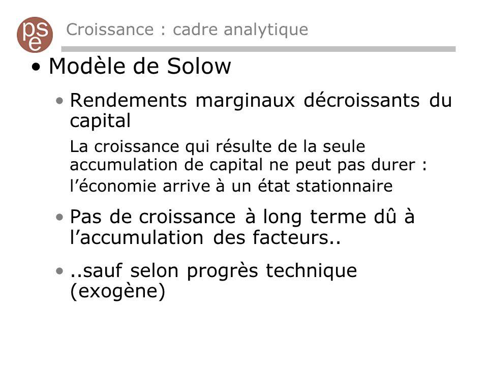 Croissance : cadre analytique Modèle de Solow Rendements marginaux décroissants du capital La croissance qui résulte de la seule accumulation de capit
