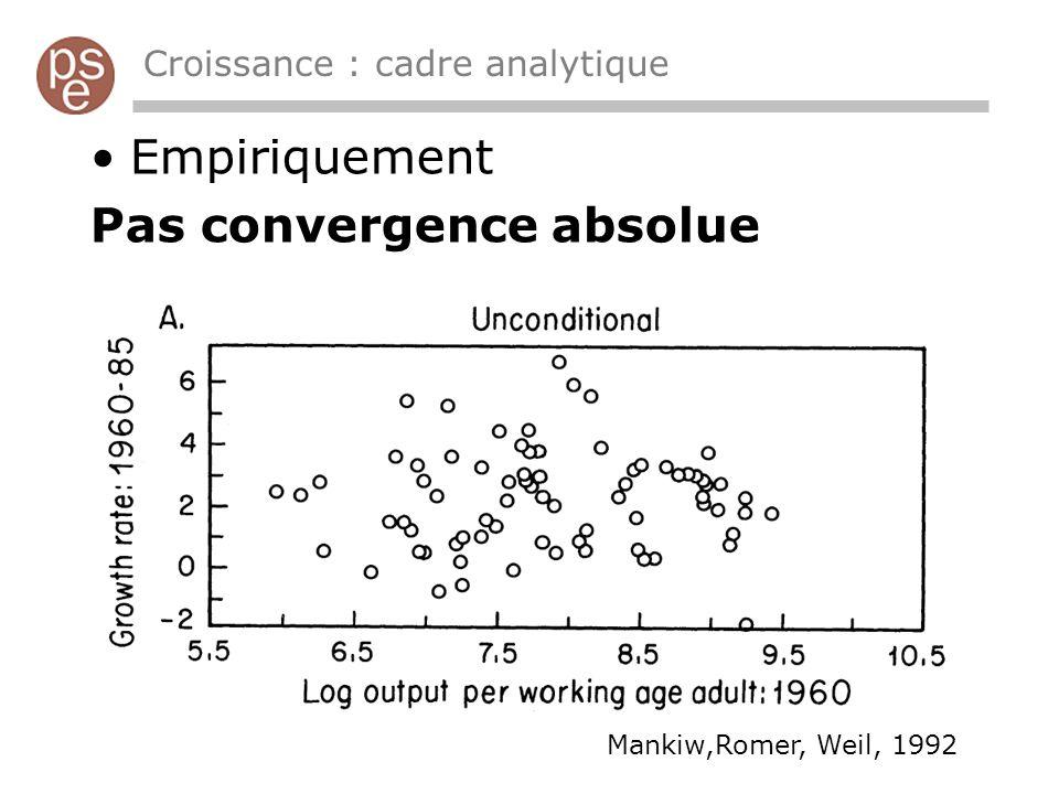 Croissance : cadre analytique Empiriquement Pas convergence absolue Mankiw,Romer, Weil, 1992