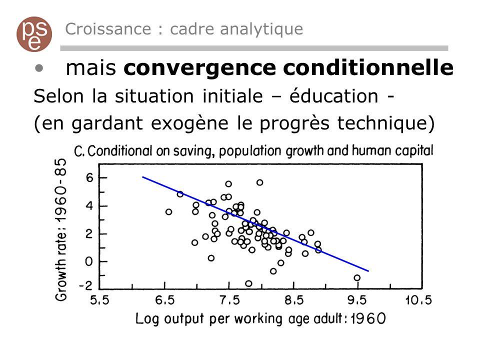 Croissance : cadre analytique mais convergence conditionnelle Selon la situation initiale – éducation - (en gardant exogène le progrès technique)