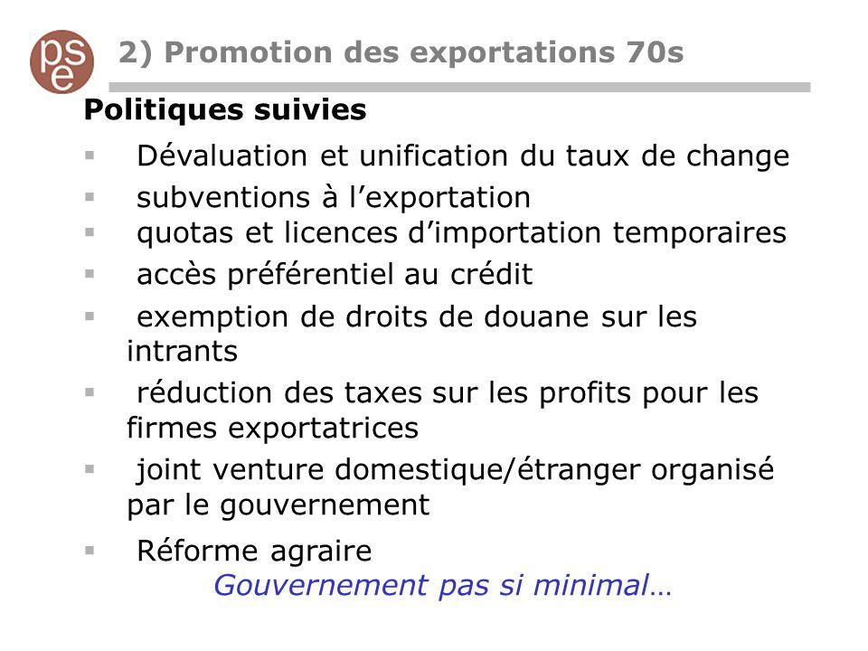 2) Promotion des exportations 70s Politiques suivies Dévaluation et unification du taux de change subventions à lexportation quotas et licences dimpor