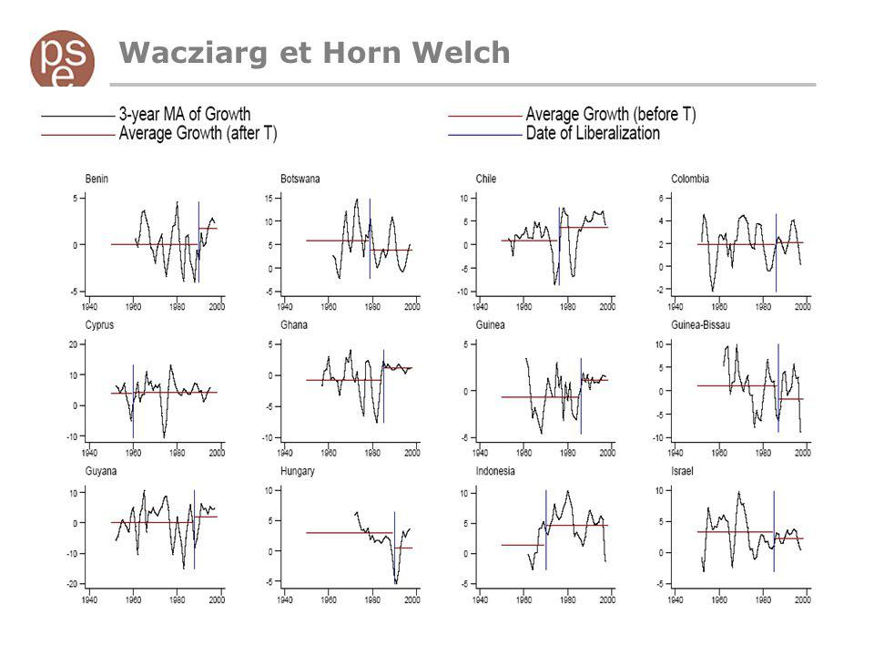 Wacziarg et Horn Welch