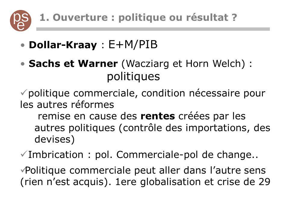 1. Ouverture : politique ou résultat .