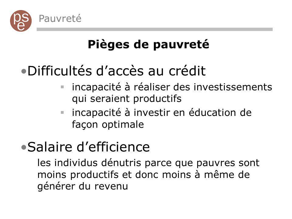 Pièges de pauvreté Difficultés daccès au crédit incapacité à réaliser des investissements qui seraient productifs incapacité à investir en éducation d