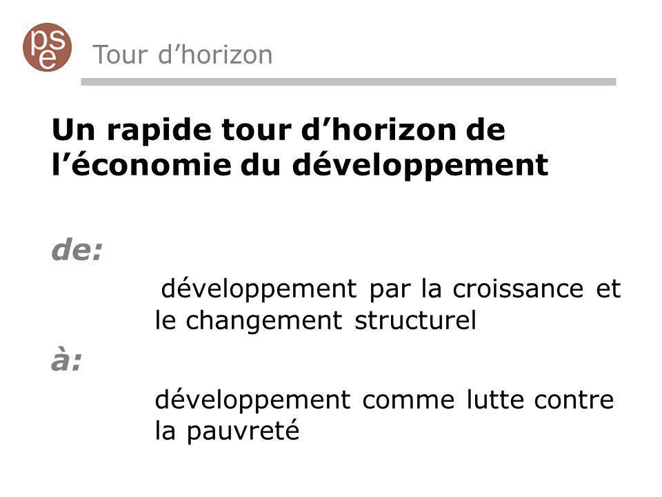 Tour dhorizon Un rapide tour dhorizon de léconomie du développement de: développement par la croissance et le changement structurel à: développement c