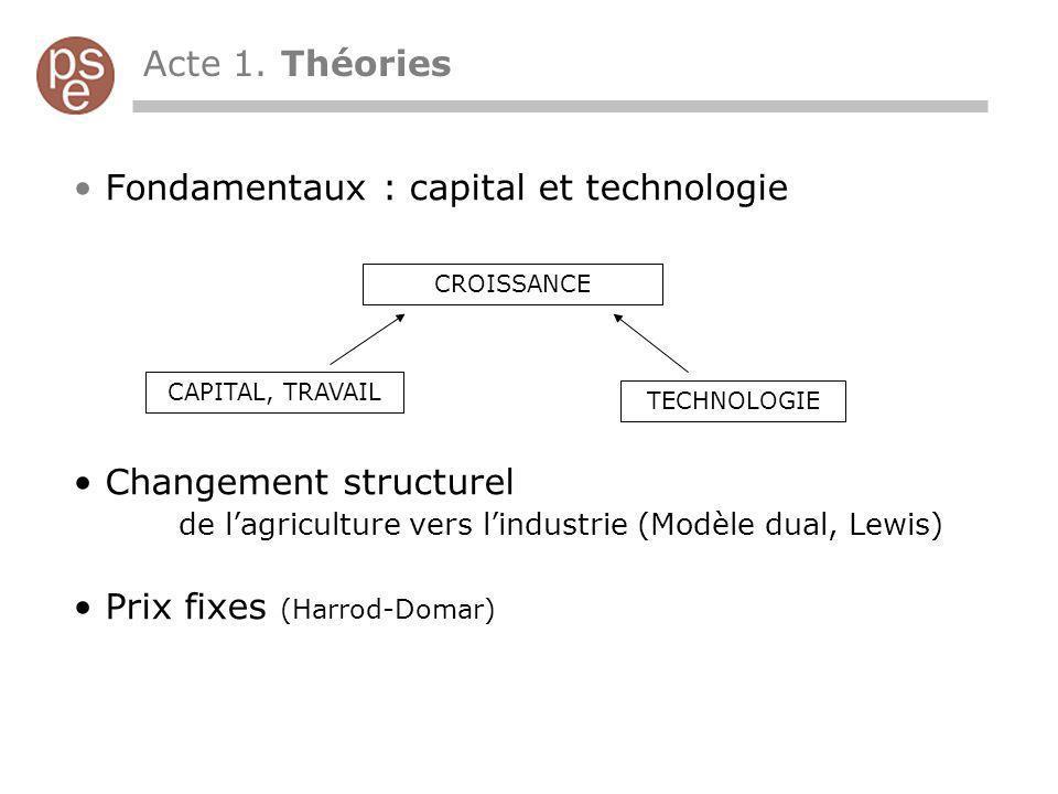 Acte 1. Théories Fondamentaux : capital et technologie Changement structurel de lagriculture vers lindustrie (Modèle dual, Lewis) Prix fixes (Harrod-D