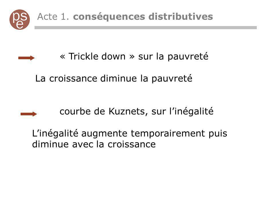 Acte 1. conséquences distributives « Trickle down » sur la pauvreté La croissance diminue la pauvreté courbe de Kuznets, sur linégalité Linégalité aug