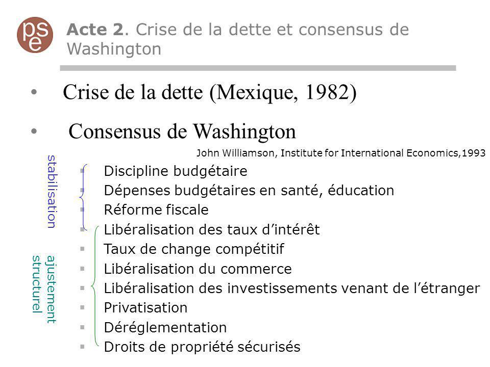 Acte 2. Crise de la dette et consensus de Washington Crise de la dette (Mexique, 1982) Consensus de Washington John Williamson, Institute for Internat