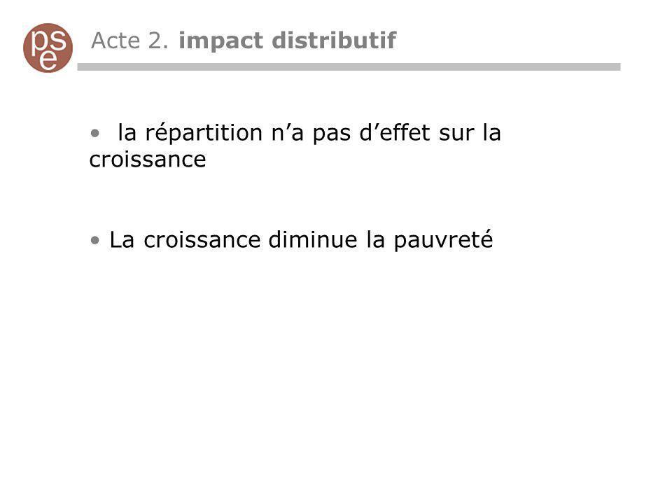Acte 2. impact distributif la répartition na pas deffet sur la croissance La croissance diminue la pauvreté