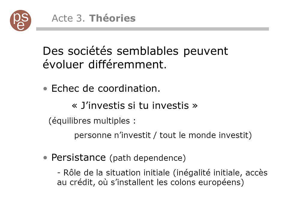 Acte 3. Théories Des sociétés semblables peuvent évoluer différemment. Echec de coordination. « Jinvestis si tu investis » (équilibres multiples : per