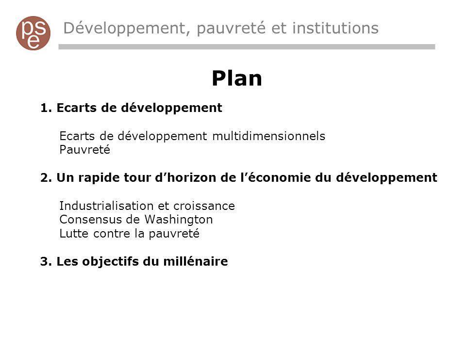 Plan 1. Ecarts de développement Ecarts de développement multidimensionnels Pauvreté 2. Un rapide tour dhorizon de léconomie du développement Industria