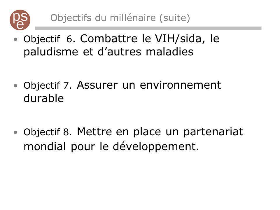 Objectifs du millénaire (suite) Objectif 6. Combattre le VIH/sida, le paludisme et dautres maladies Objectif 7. Assurer un environnement durable Objec