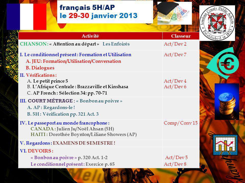 Le passeport au monde francophone! Présentations: janvier-février 2013 Calendrier : Présentations des projets (5-10 minutes) NOTE ORALE + ÉCRITE / Feu