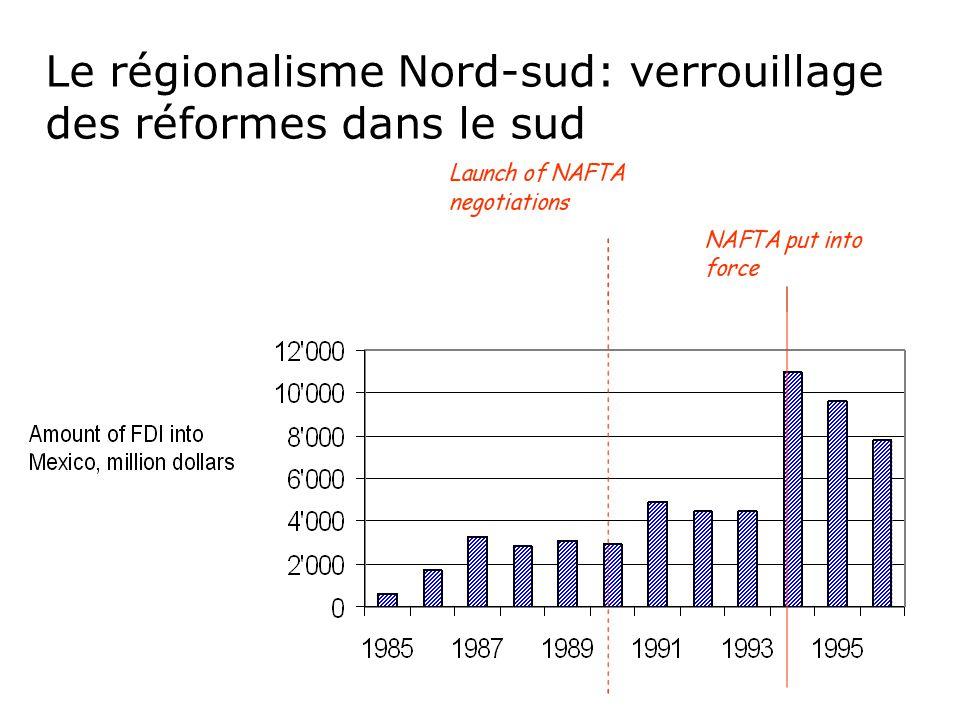 Le régionalisme Nord-sud: verrouillage des réformes dans le sud