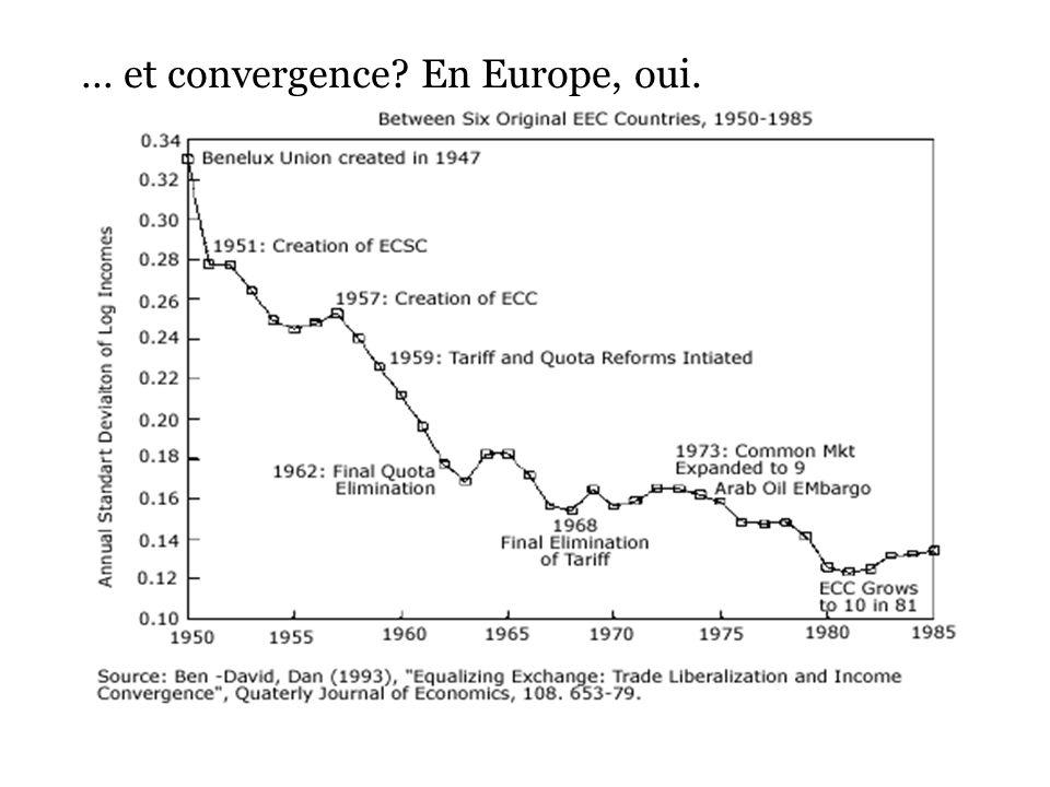 … et convergence? En Europe, oui.
