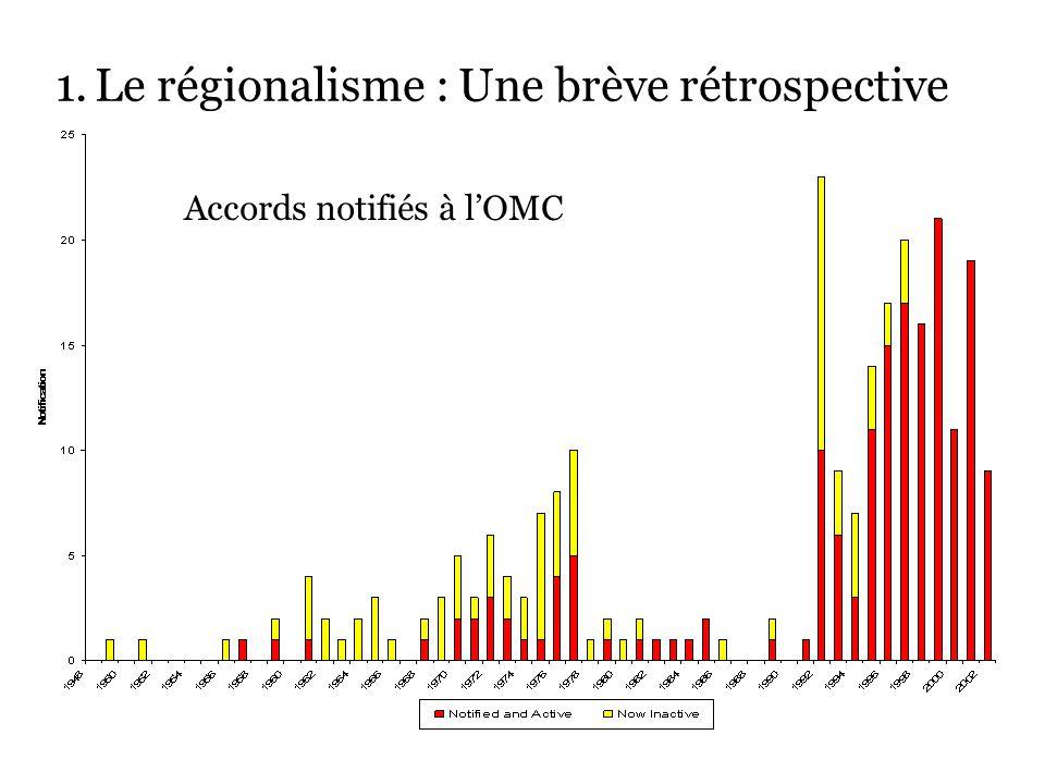 1.Le régionalisme : Une brève rétrospective Accords notifiés à lOMC