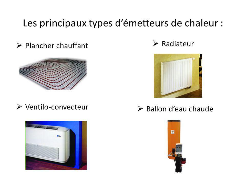 Les principaux types démetteurs de chaleur : Plancher chauffant Radiateur Ventilo-convecteur Ballon deau chaude