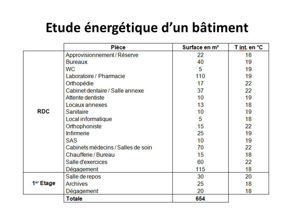 Etude énergétique dun bâtiment