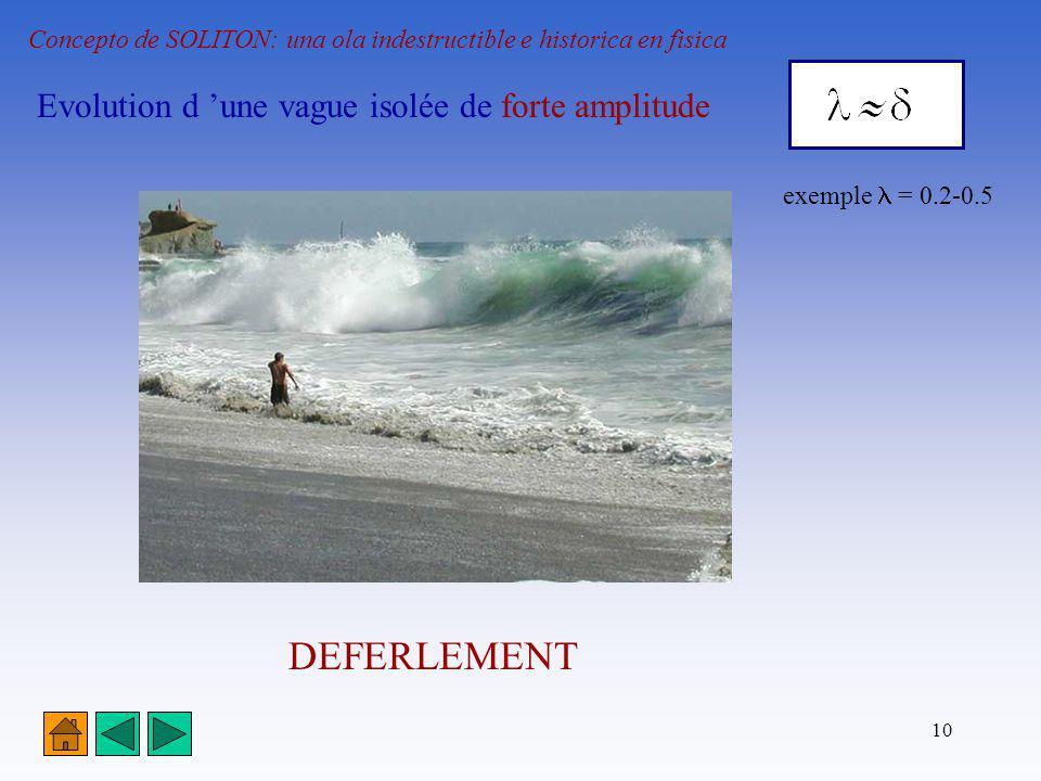 10 Concepto de SOLITON: una ola indestructible e historica en fisica Evolution d une vague isolée de forte amplitude exemple = 0.2-0.5 DEFERLEMENT