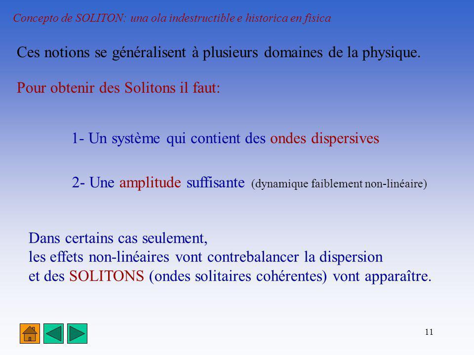 11 Concepto de SOLITON: una ola indestructible e historica en fisica Pour obtenir des Solitons il faut: Ces notions se généralisent à plusieurs domain