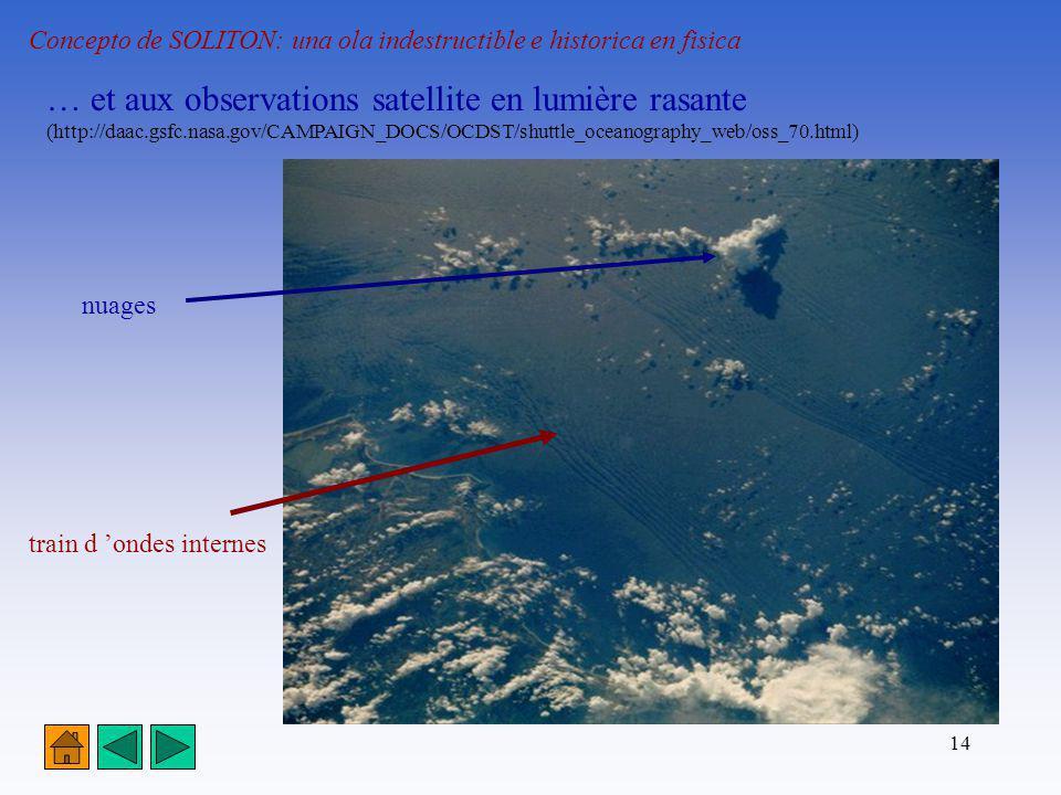 14 Concepto de SOLITON: una ola indestructible e historica en fisica … et aux observations satellite en lumière rasante (http://daac.gsfc.nasa.gov/CAM