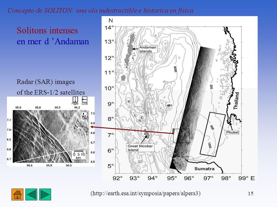 15 Concepto de SOLITON: una ola indestructible e historica en fisica Solitons intenses en mer d Andaman Radar (SAR) images of the ERS-1/2 satellites (