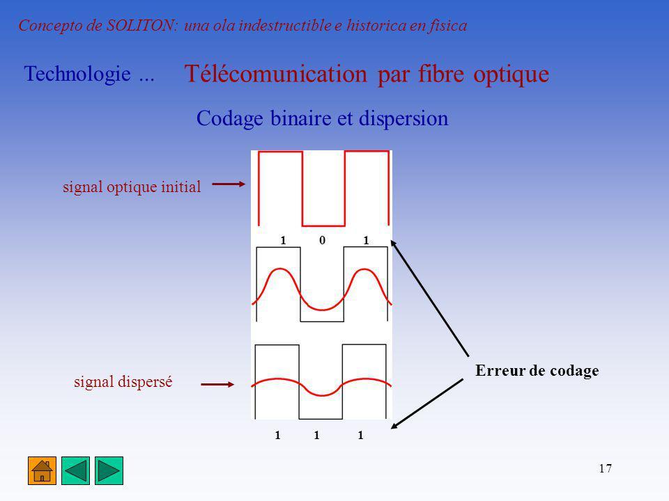 17 Concepto de SOLITON: una ola indestructible e historica en fisica Technologie... Télécomunication par fibre optique Codage binaire et dispersion si