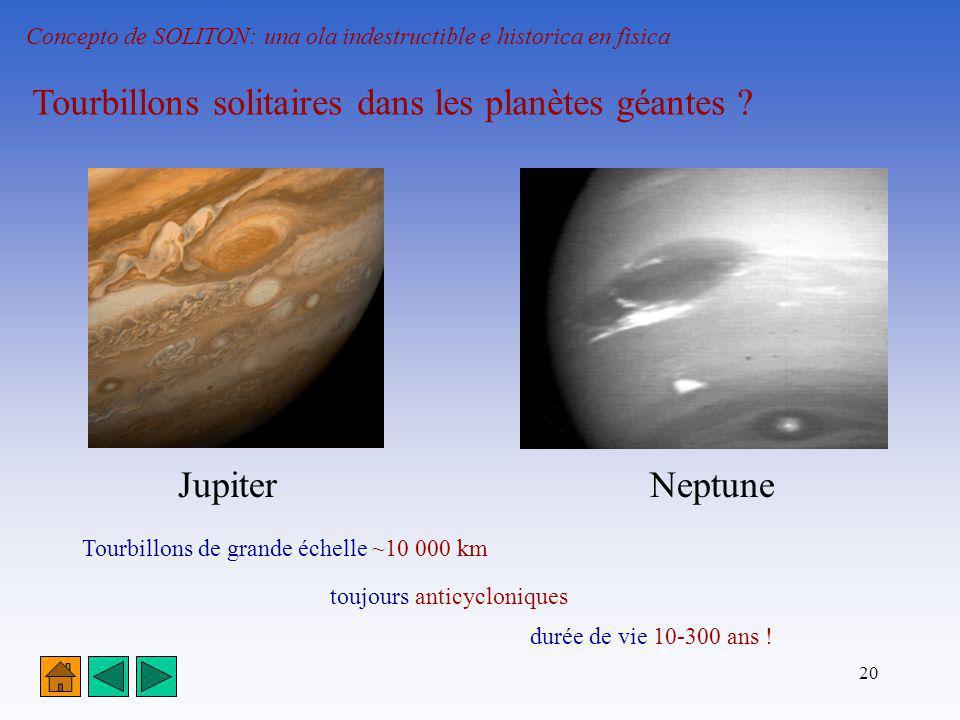 20 Concepto de SOLITON: una ola indestructible e historica en fisica Tourbillons solitaires dans les planètes géantes ? JupiterNeptune Tourbillons de