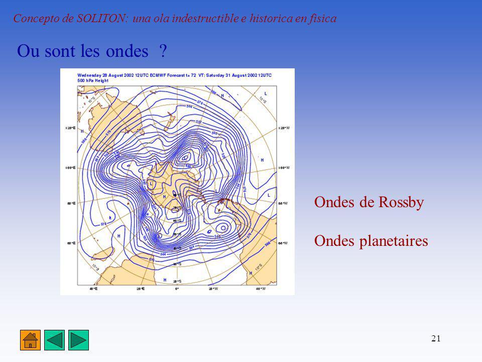 21 Concepto de SOLITON: una ola indestructible e historica en fisica Ou sont les ondes ? Ondes de Rossby Ondes planetaires
